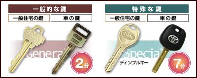 作成 合鍵 合鍵作成の値段相場は種類で異なる!スペアキー複製の注意点|生活110番ニュース